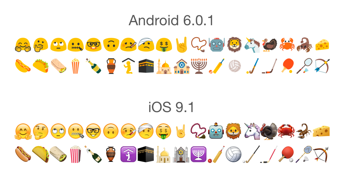 unicode-8-android-6-ios-9-1